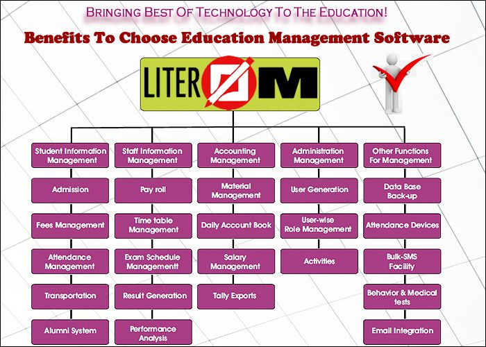 Switch to LITEROM-education ERP and Widen your Campus ...