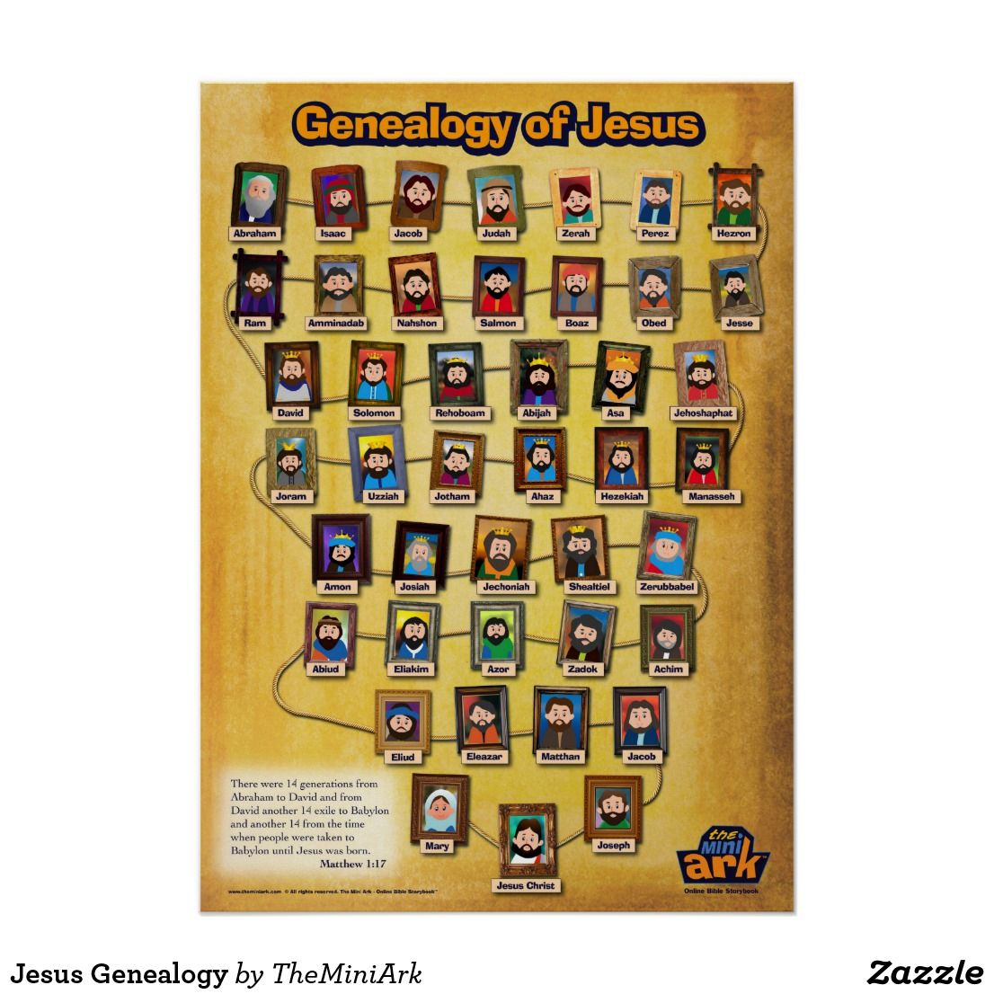 Jesus Genealogy Poster