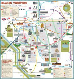 Tourist Map Of Madrid Attractions Sightseeing Museums Sites Sights Monuments And Landmarks