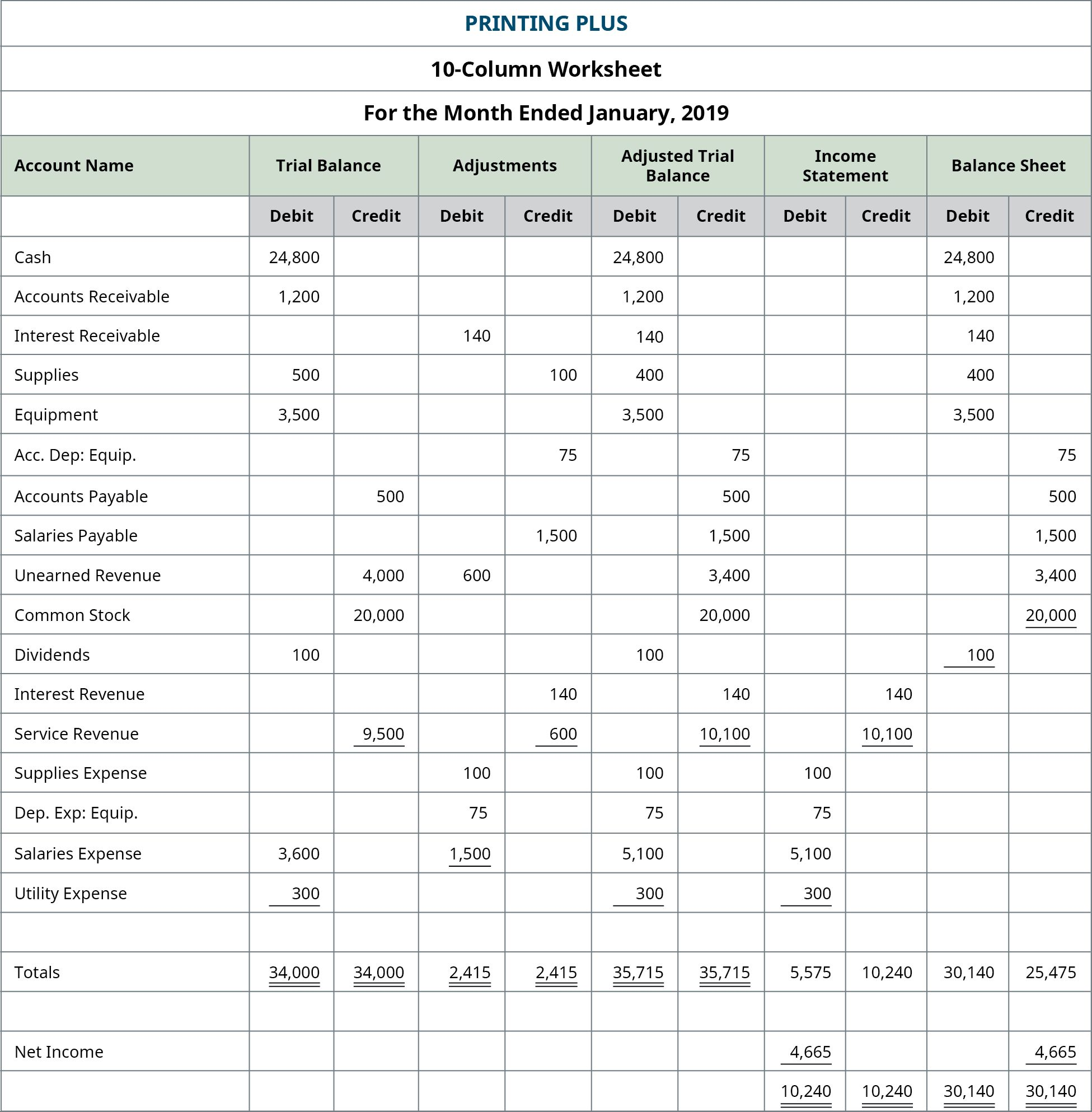 Accounting 8 Column Worksheet Template