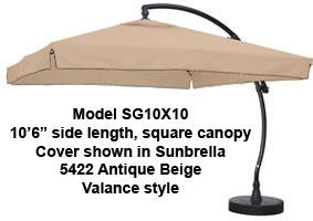 Bon Sun Garden Cantilever Umbrella Replacement Covers   How To Determine Your  Model