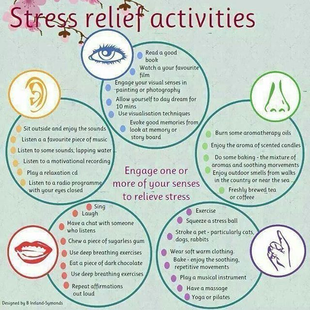 Some stress relief activities #destress #positive #selfcare - stress management chart