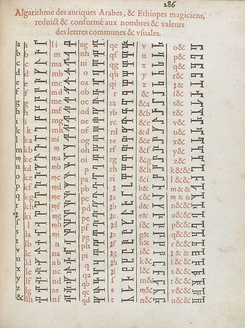 Polygraphie et universelle escriture cabalistique - Johannes