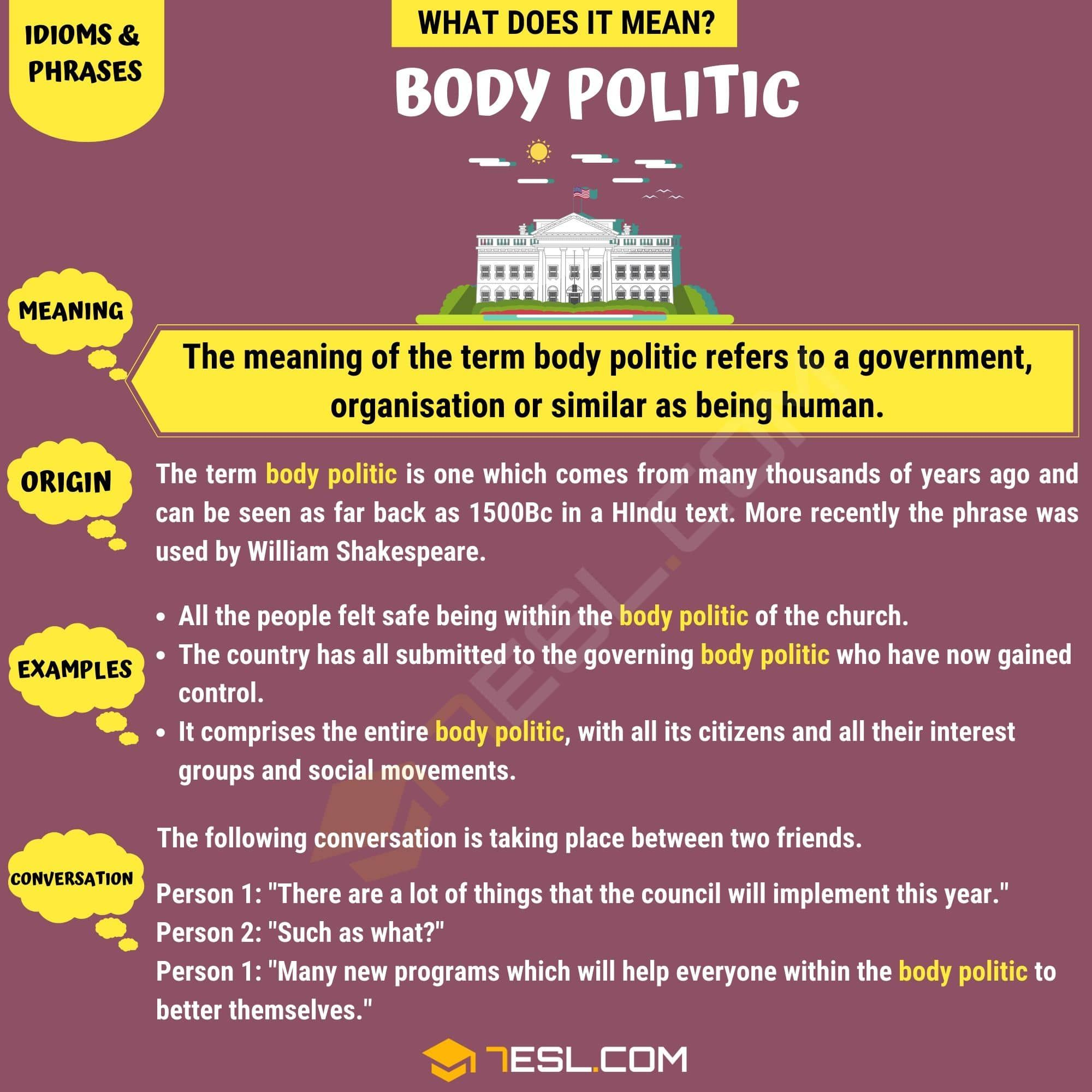 Body Politic Meaning And Examples Of The Popular Idiom Body Politic 7esl Idioms English Idioms Other Ways To Say