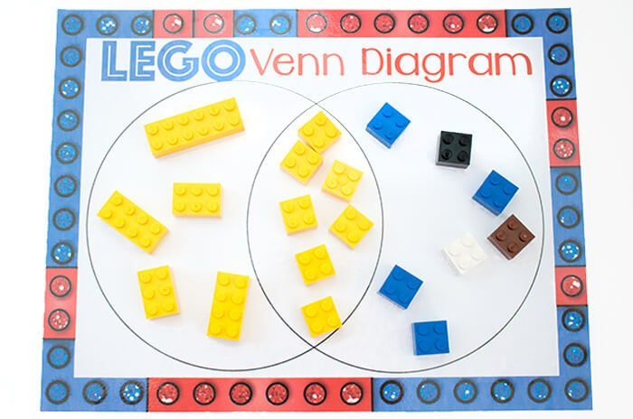Classifying Lego Free Printable Diagrams Designing