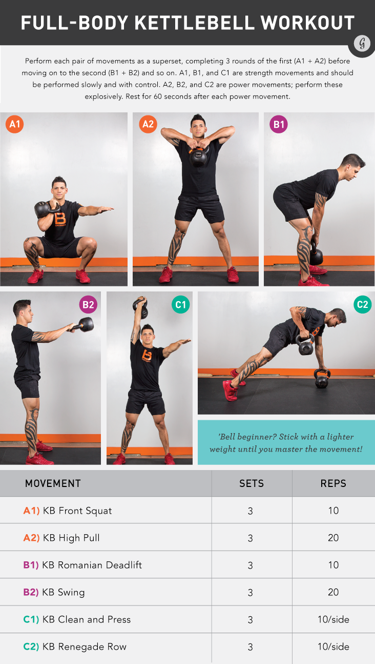 Kettlebell Training and Yoga images