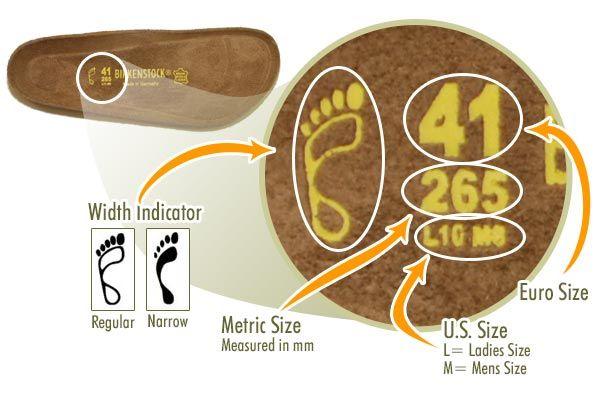 sizing info | Birkenstock | Birkenstock, Footwear, Shoe molding