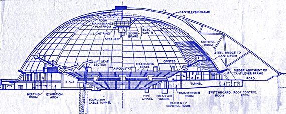 Mellon arena blueprint infographics pinterest mellon arena blueprint malvernweather