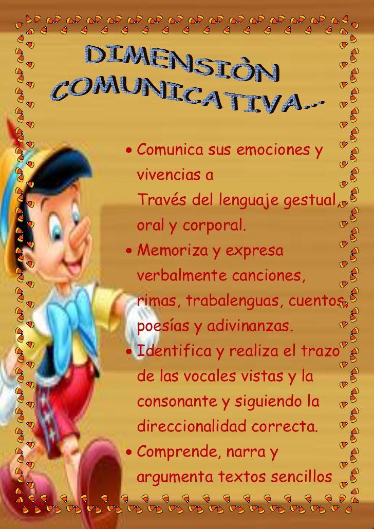 Comunica sus emociones yvivencias aTravés del lenguaje gestual,oral y corporal.Memoriza y expresaverbalmente canciones,rim...