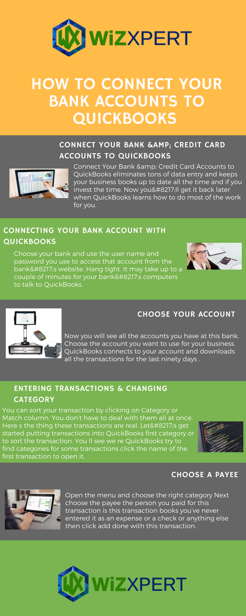 Pin by william123 1 on Infographics | Accounting, Data entry, Bank