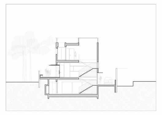 U House,Section