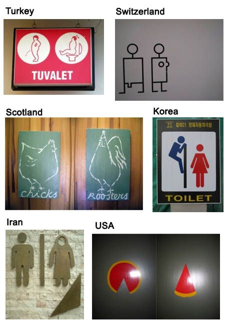 Bathroom Signs In Scotland funny toilet signs around the world | funny pics | pinterest