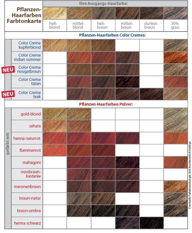 Natürliche Haarfarben - Sök På Google