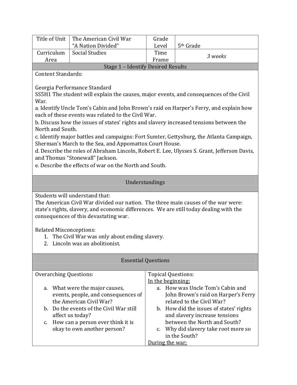 Ubd Lesson Plan By Banks County Via Slideshare