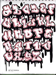Risultati Immagini Per Caratteri Scrittura 3d Graffiti In 2018