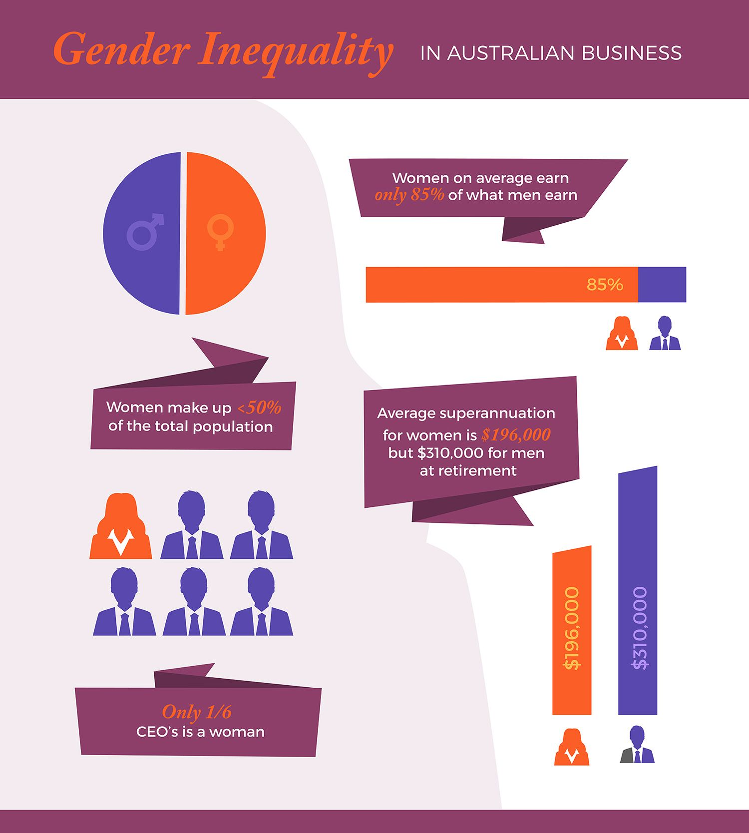 Calling For Gender Equality In The Events Industry Enhance Gender Equality Equality Gender