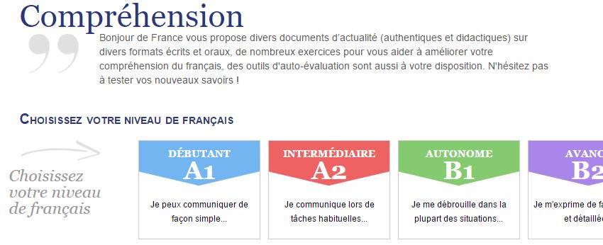 Compréhension De L Oral A2 Bonjour De France Ameliorer Comprehension Orale Learn French