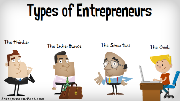 Entrepreneurs Are Born Or Made Analysis Opinions Entrepreneur Post Types Of Entrepreneurship Entrepreneur Entrepreneurship