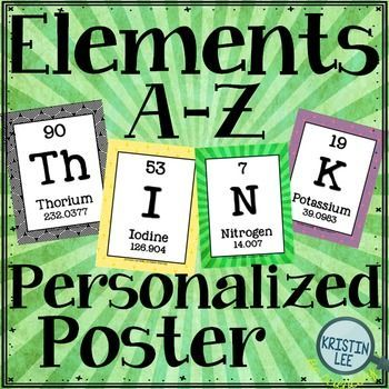 Elements a z posters personalized poster request word poster do you want to design your own set of periodic table word posters your last urtaz Images