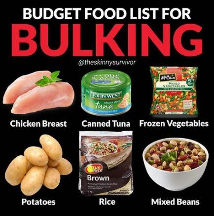 Fitness nutrition build muscle weights 70+ Best Ideas #fitness #nutrition