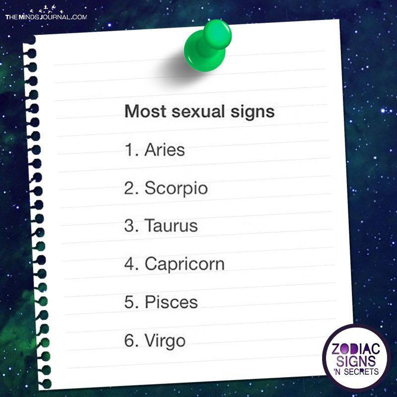 What are the two most sexually compatible zodiac signs