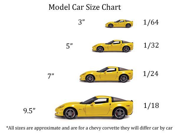 Cast Car Size Chart Toy Trucks