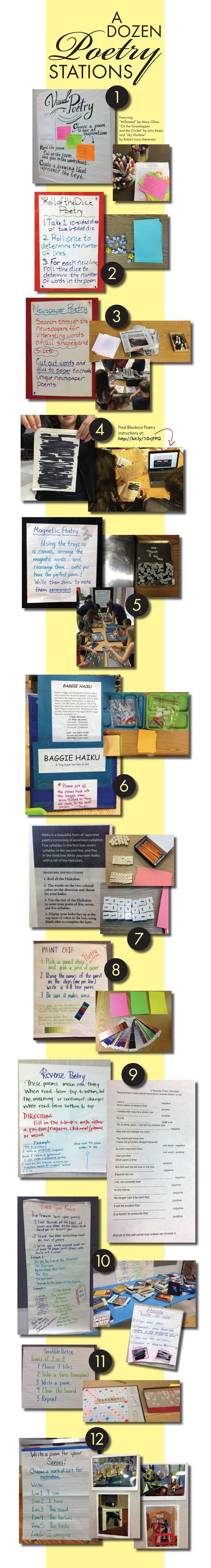 FREE poetry station ideas. laurarandazzo.com #highschoolEnglish #middleschoolEnglish