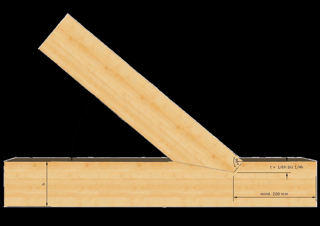 rechtwinkliger versatz | joint | pinterest | wood, wood joinery and