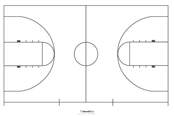 photograph relating to Printable Basketball Court known as Printable Basketball Courtroom Proportions Incrediwall