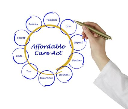 Under The Affordable Care Act And Related Regulations Many Health