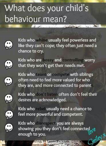 Child Behavior Language - what they really mean! | Sitat