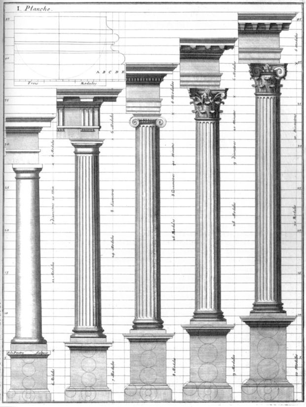 the five orders of architecture monticello and math