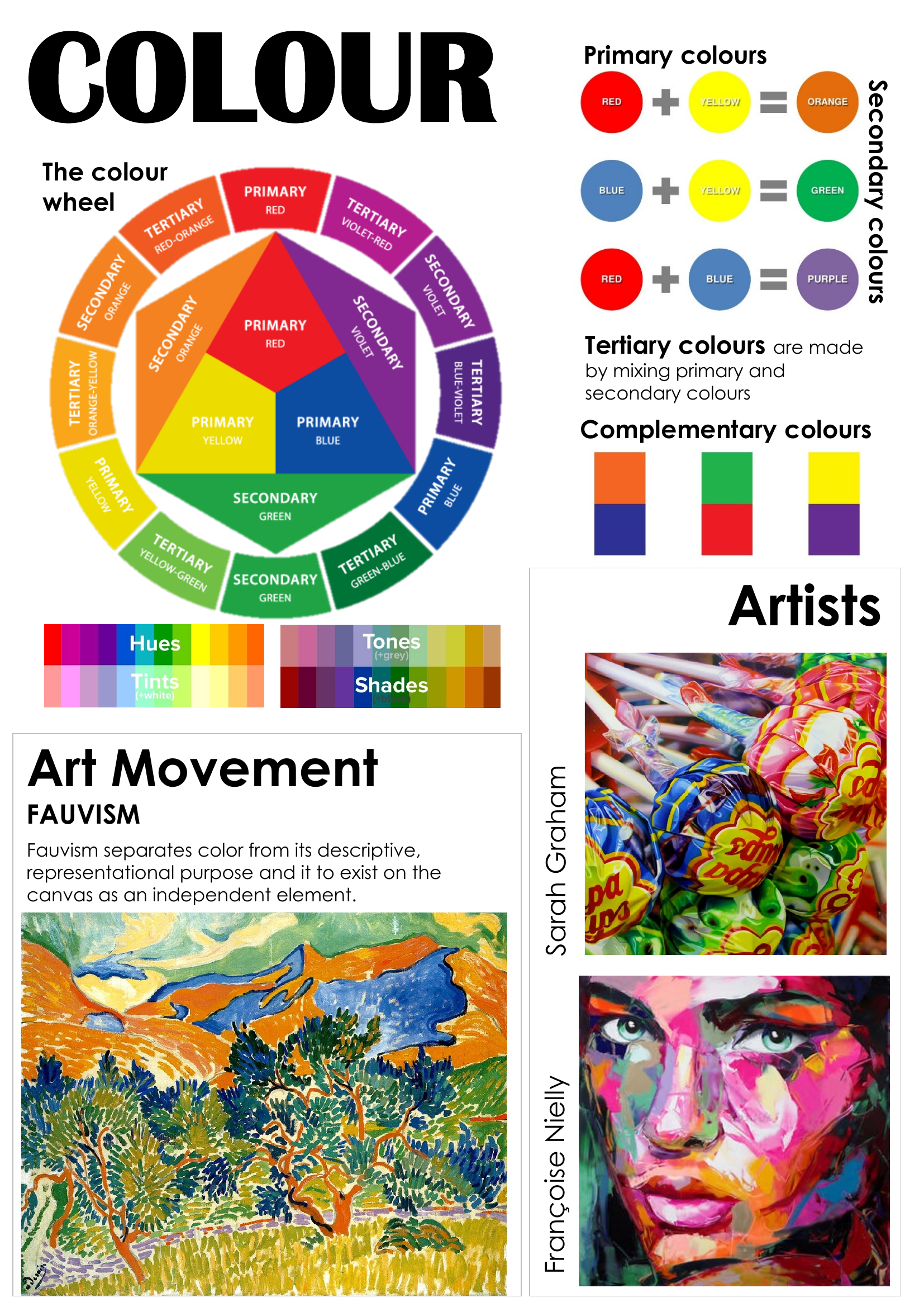 Art Formal Elements Display And Teaching Posters Teaching Resources Elements Of Art Color Art Room Posters Formal Elements Of Art [ 2339 x 1654 Pixel ]