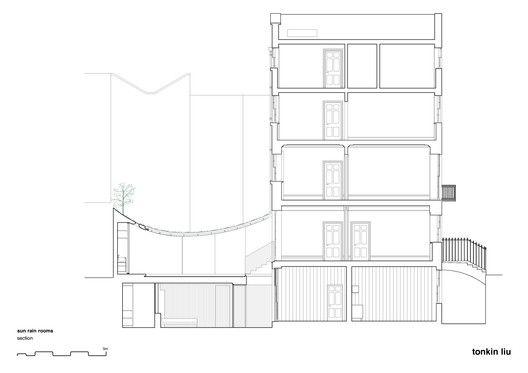 Sun Rain Room Tonkin Liu Architects