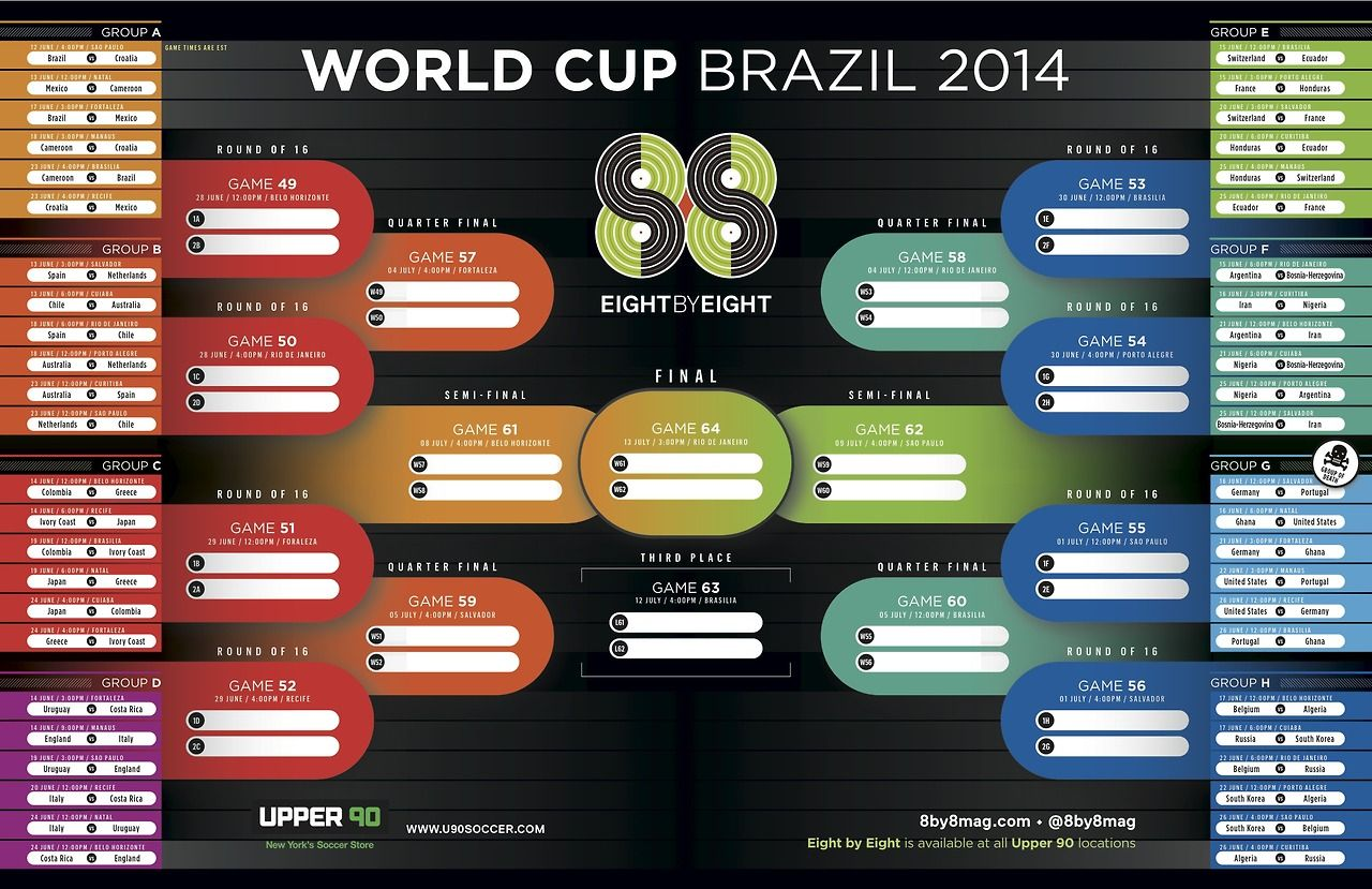 You Can Download Our 2014 World Cup Bracket Poster Exclusively At 8by8mag Com World Cup Fifa World Cup World Cup 2014