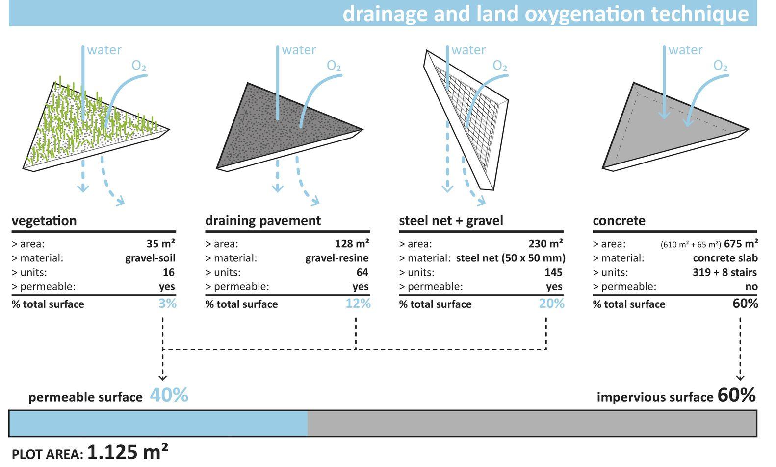 Galeria De Construccion Triangular Genera Una Escalera Y Rampa Que Responde A Especificaciones De Accesibilidad Universal 26 Pathways Drafting Drawing Public Space