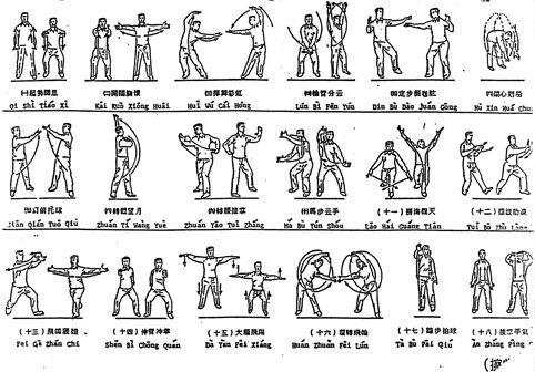 Qigong prosztatitisz és adenoma ellen