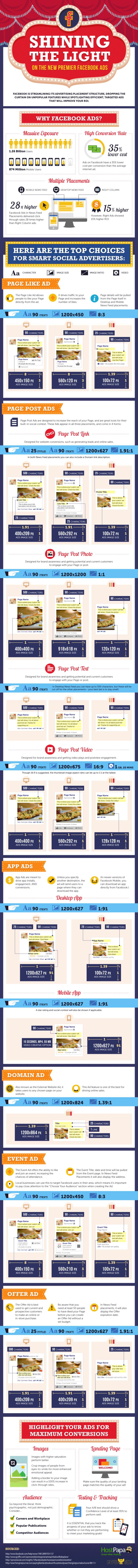 Premier FaceBook Ads #socialmedia #infographic