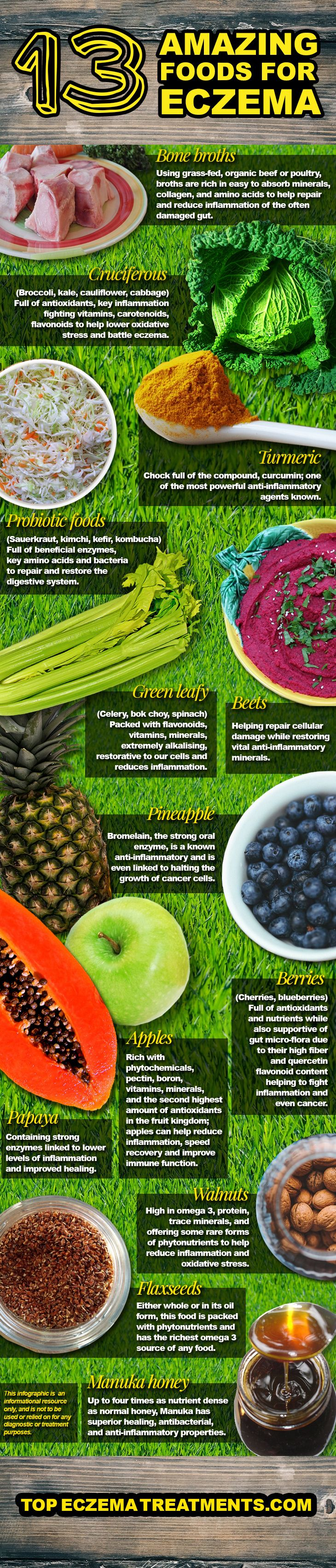 foods that cause eczema and psoriasis