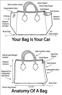 Celine Tze Bag Designer Handbag Ilration Sketch Cuero A Medida Moda Francesa Bolsas De