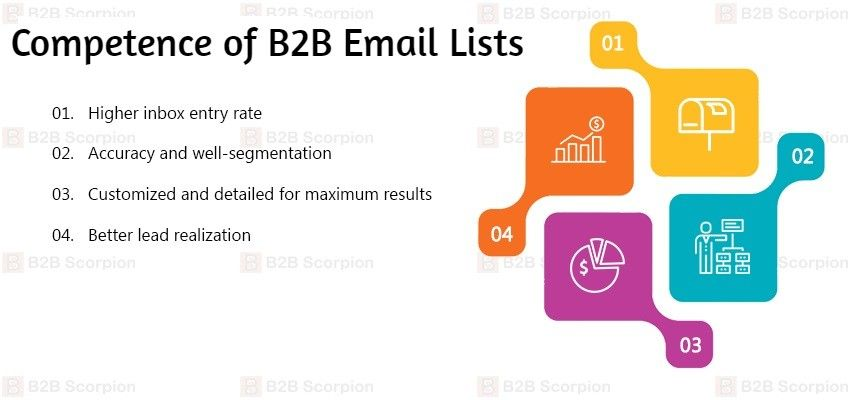 Business Mailing Lists Buy Email Lists Email Marketing Lists Email List Email Marketing Lists Buy Email List