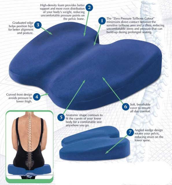 back pain seat cushion ease back butt and leg pain