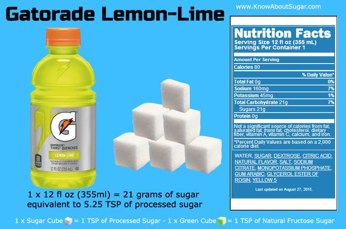 Gatorade Lemon Lime Sugar Content How Much Sugar Lemon Lime Lime Nutrition