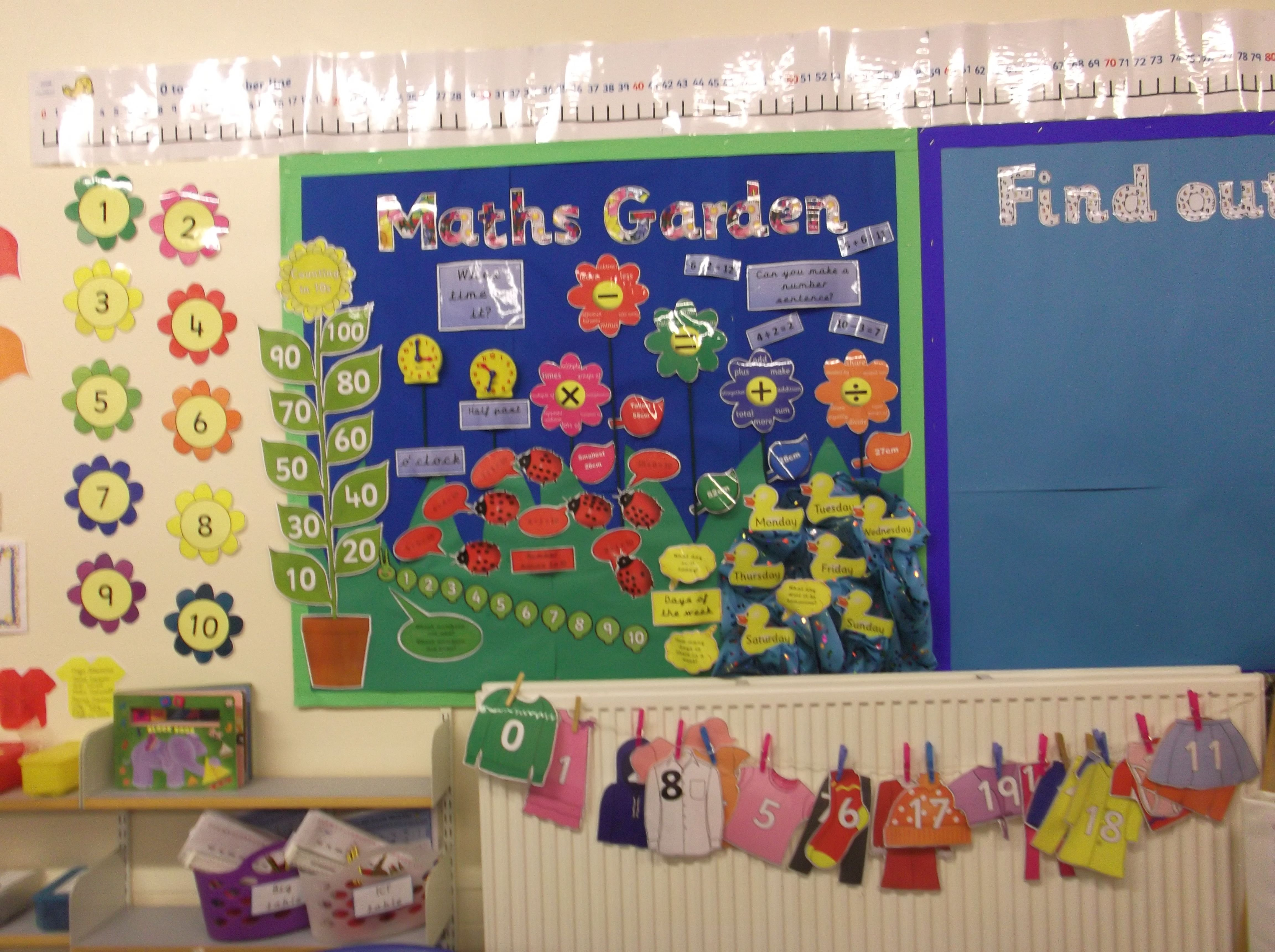 Maths garden display classroom displays pinterest for Garden display ideas