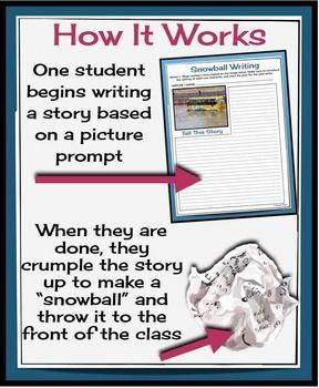 Writing activity: snowball writing | Fourth Grade Language Arts