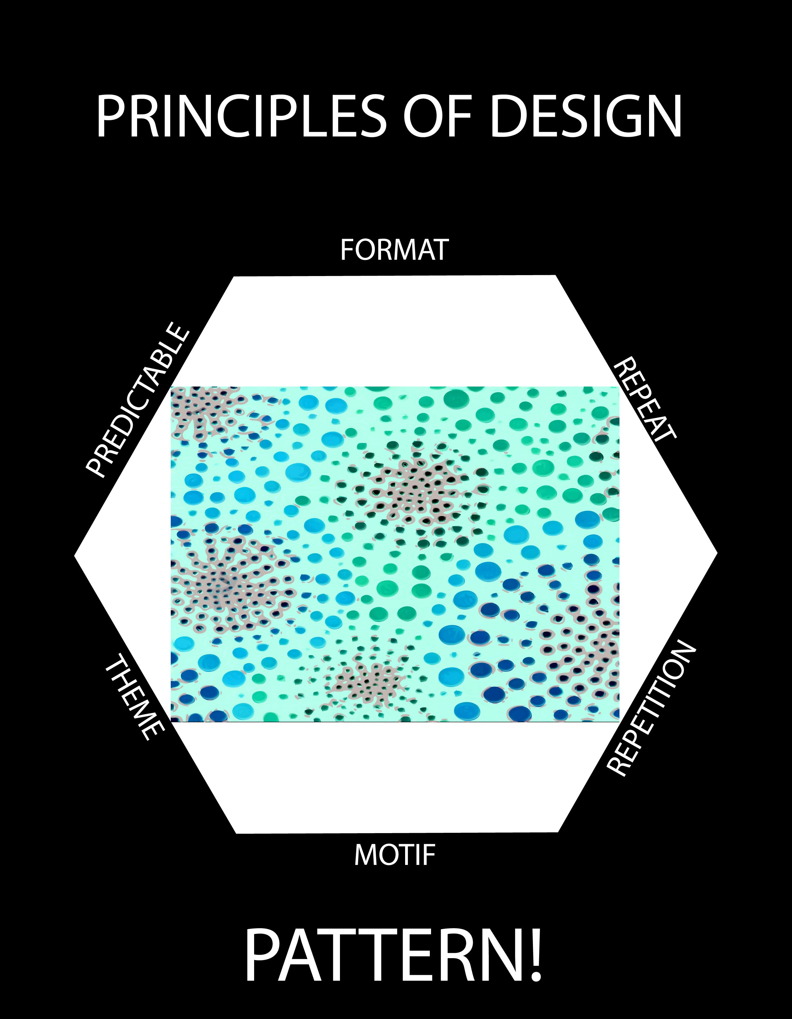 Organization In The Visual Arts Principles Of Design : Final principles of design posters patterns and art elements