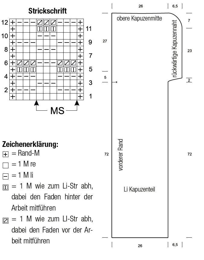 Photo of Anleitung: Kaputzenschal & Kurzarmjacke stricken | Wunderweib
