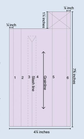 How to Make a Precision Placket - Threads