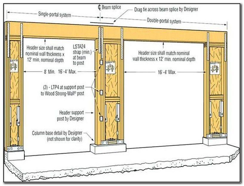 Standard Garage Door Framing Opening Garage door framing