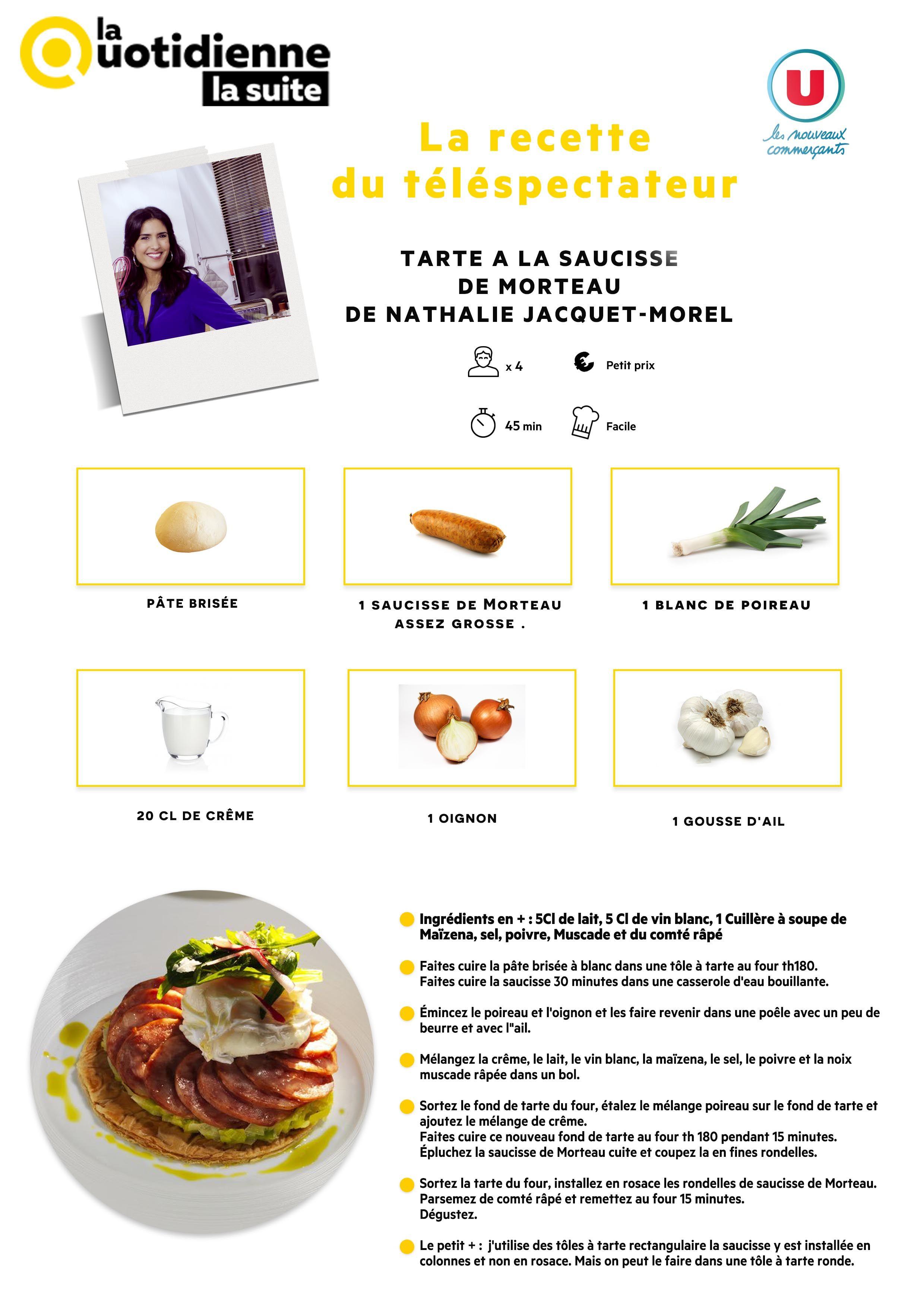 - Les recettes - La Quotidienne La Suite - France 5 ...